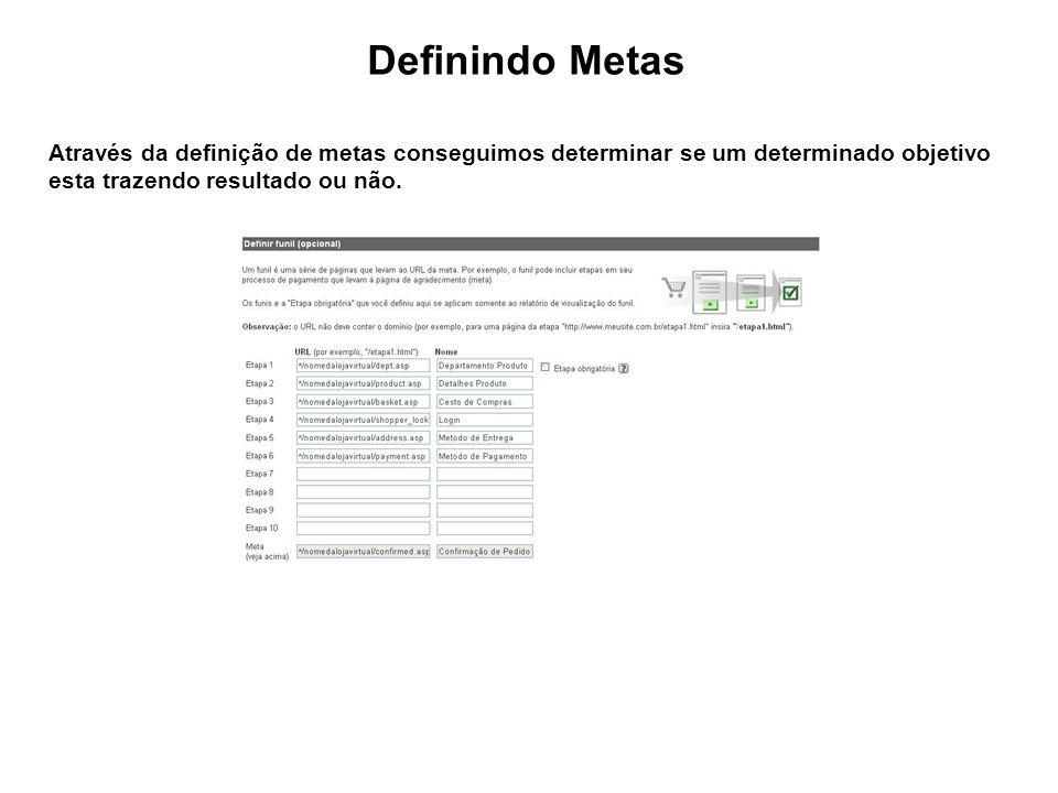 Definindo Metas Através da definição de metas conseguimos determinar se um determinado objetivo esta trazendo resultado ou não.
