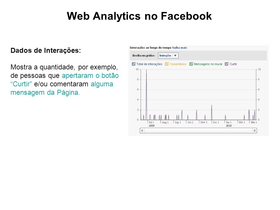 Web Analytics no Facebook
