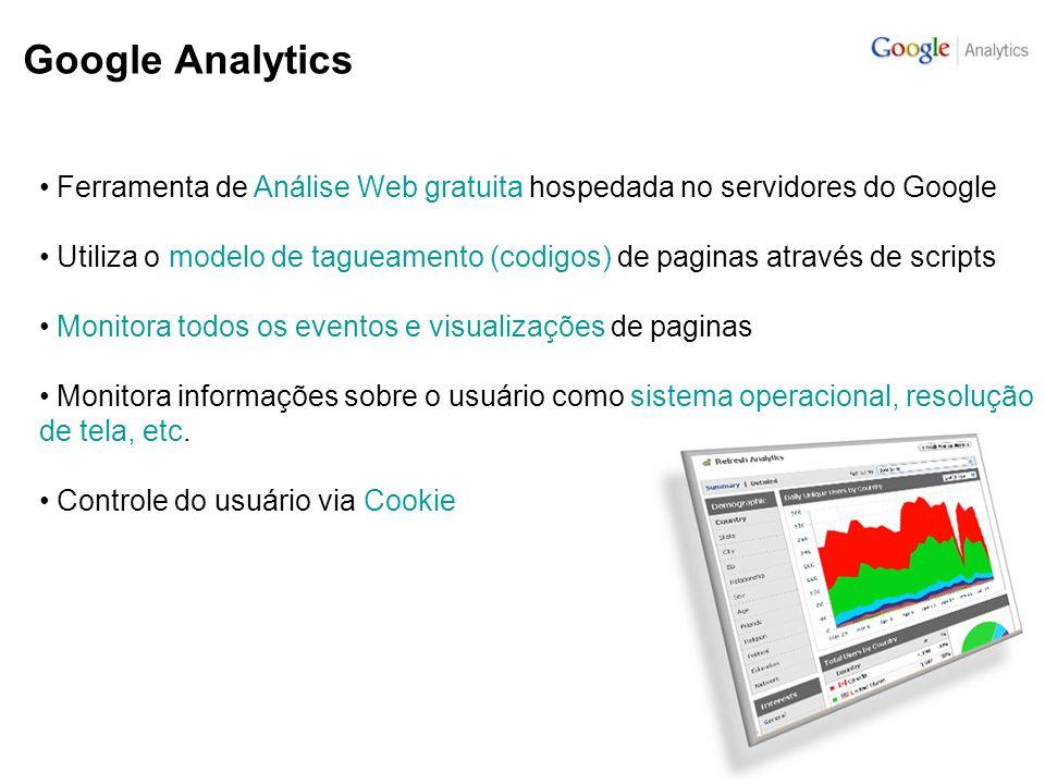 Google Analytics Ferramenta de Análise Web gratuita hospedada no servidores do Google.