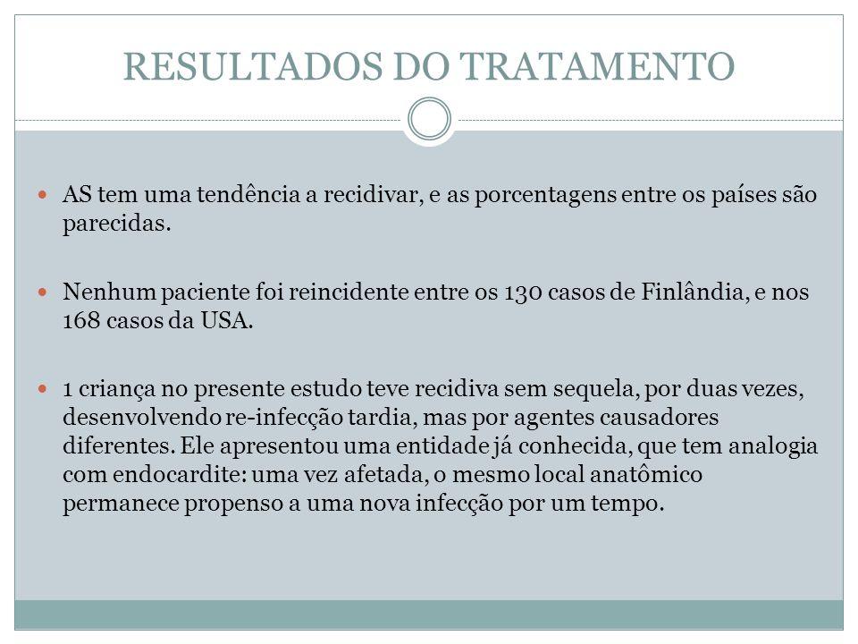 RESULTADOS DO TRATAMENTO