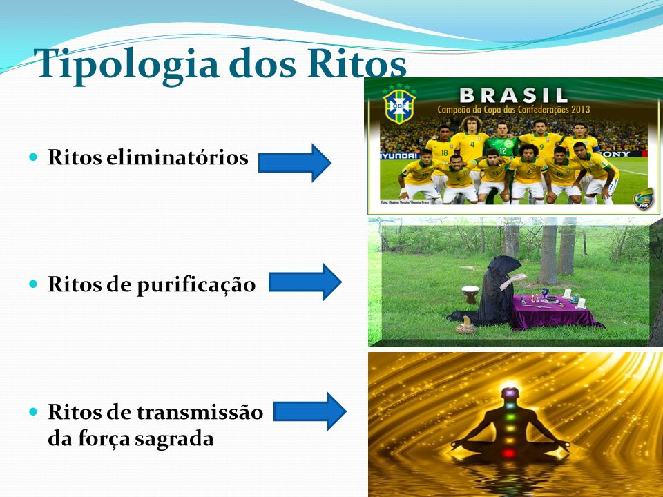 Tipologia dos Ritos Ritos eliminatórios Ritos de purificação