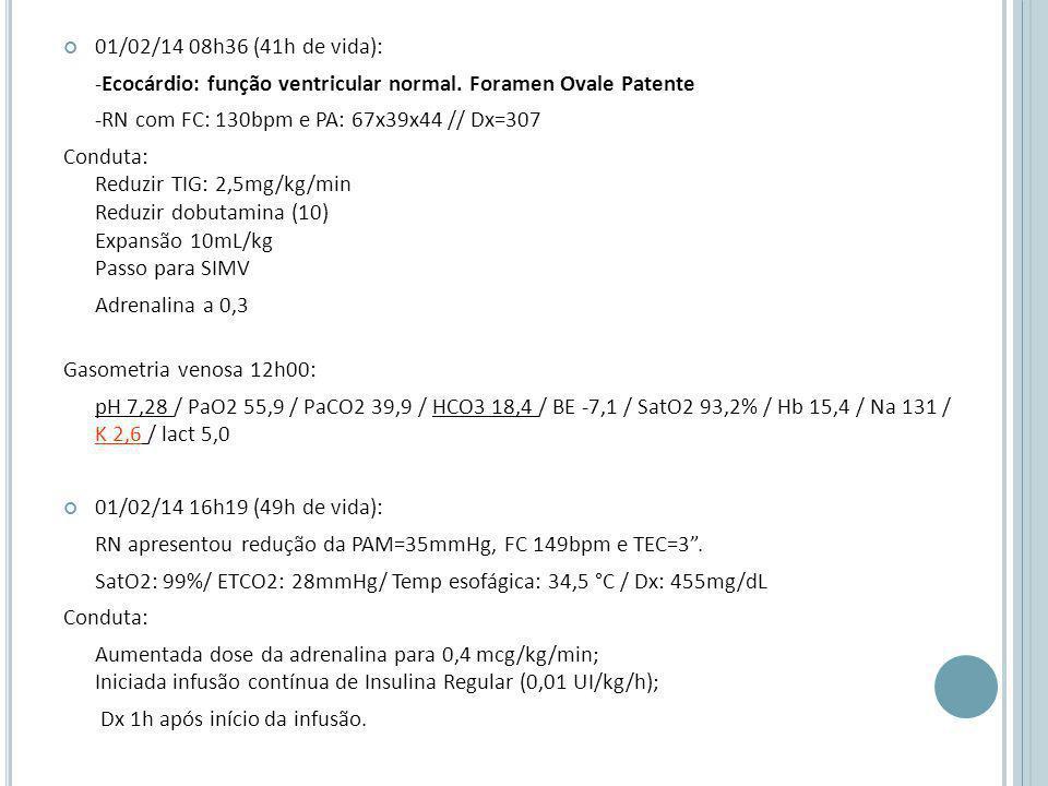 01/02/14 08h36 (41h de vida): -Ecocárdio: função ventricular normal. Foramen Ovale Patente. -RN com FC: 130bpm e PA: 67x39x44 // Dx=307.