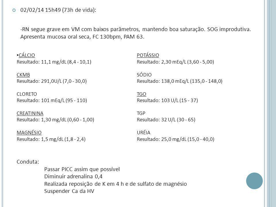 02/02/14 15h49 (73h de vida):