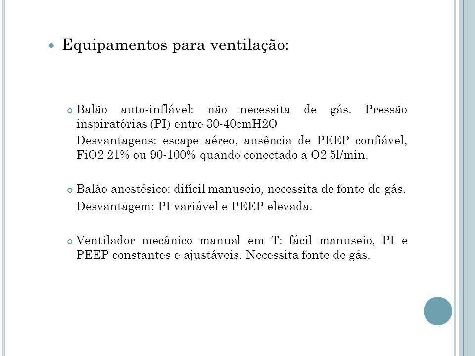 Equipamentos para ventilação: