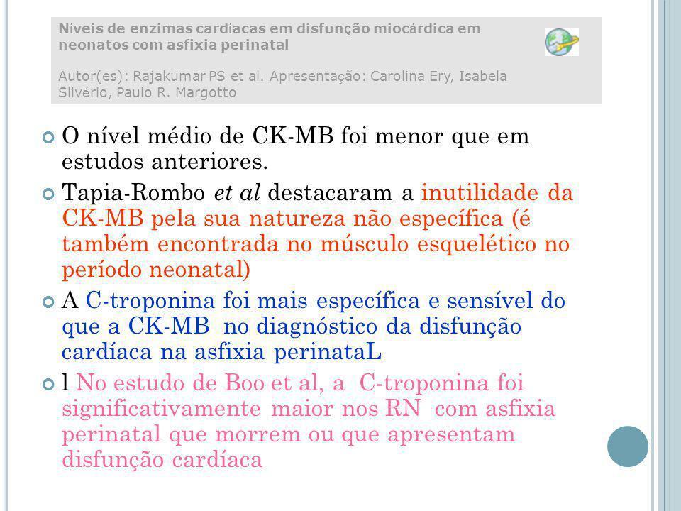O nível médio de CK-MB foi menor que em estudos anteriores.