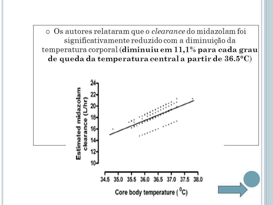 Os autores relataram que o clearance do midazolam foi significativamente reduzido com a diminuição da temperatura corporal (diminuiu em 11,1% para cada grau de queda da temperatura central a partir de 36.5°C)