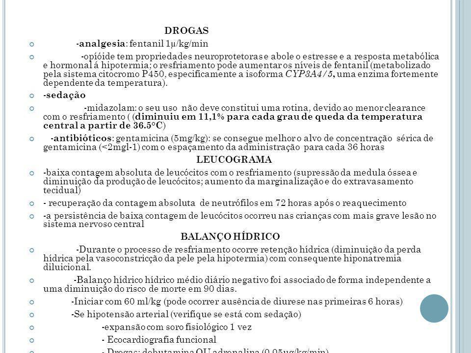 -analgesia: fentanil 1µ/kg/min