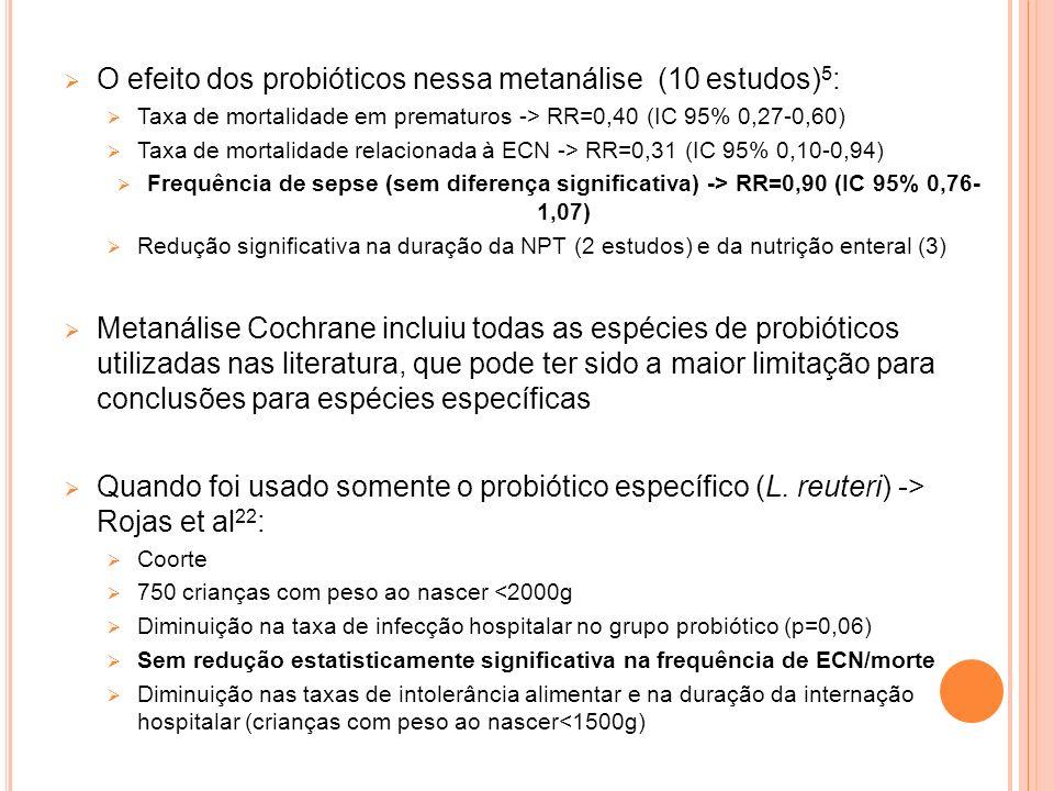 O efeito dos probióticos nessa metanálise (10 estudos)5:
