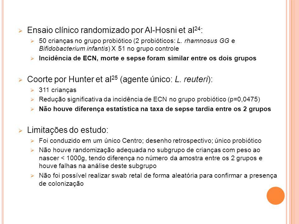 Ensaio clínico randomizado por Al-Hosni et al24: