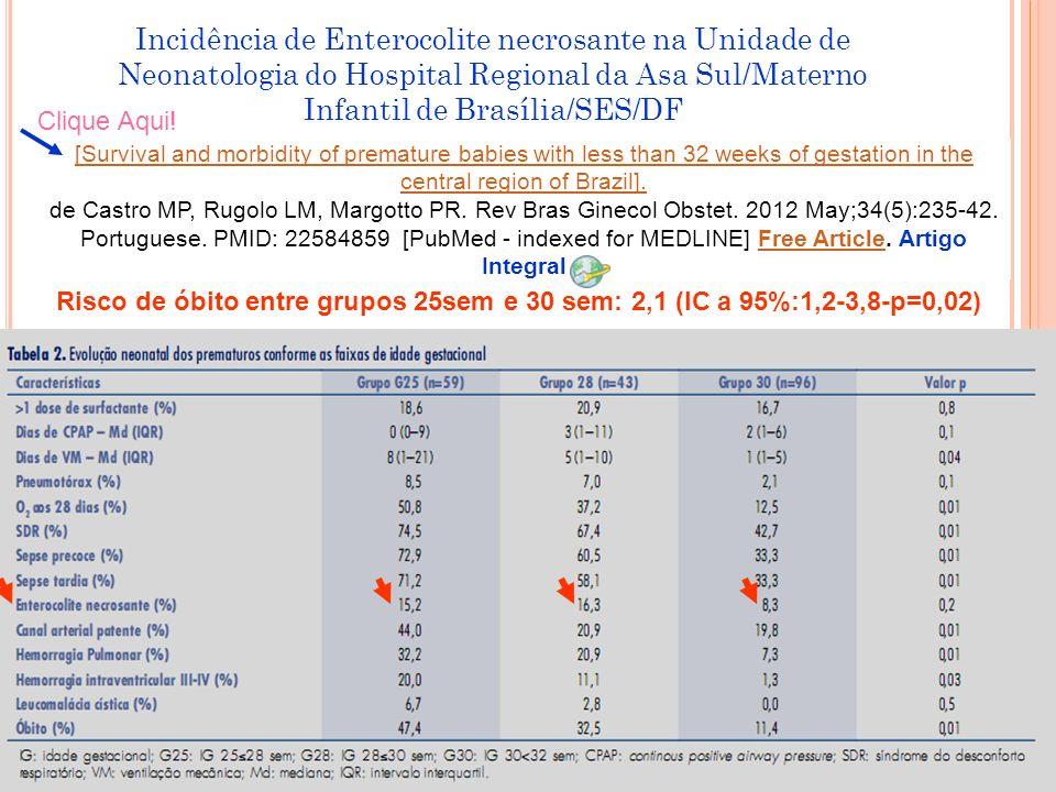 Incidência de Enterocolite necrosante na Unidade de Neonatologia do Hospital Regional da Asa Sul/Materno Infantil de Brasília/SES/DF