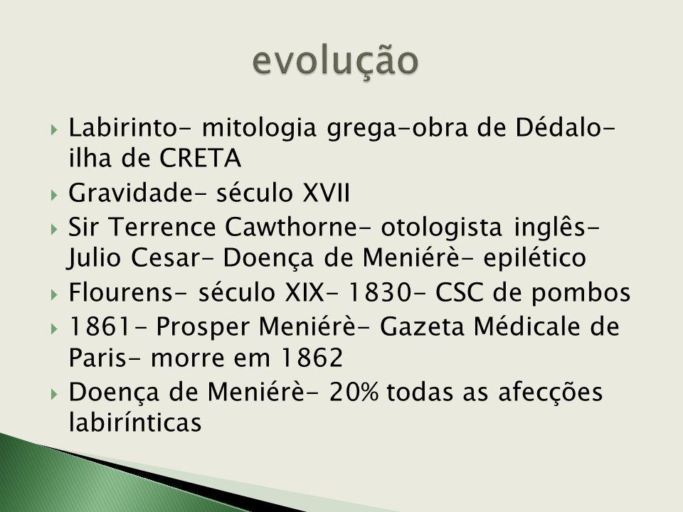 evolução Labirinto- mitologia grega-obra de Dédalo- ilha de CRETA