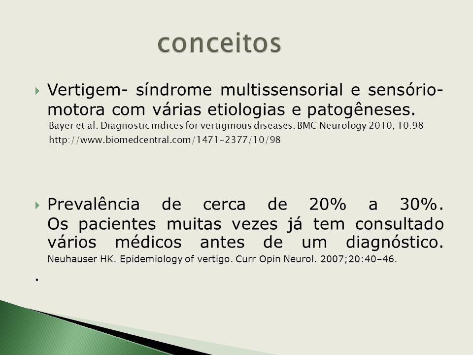 conceitos Vertigem- síndrome multissensorial e sensório- motora com várias etiologias e patogêneses.