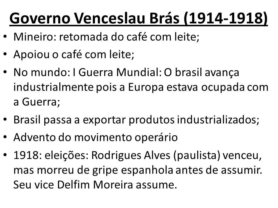 Governo Venceslau Brás (1914-1918)
