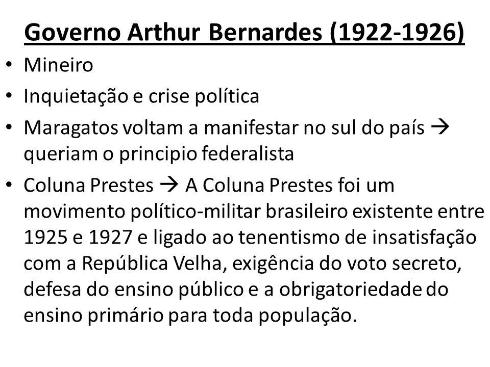 Governo Arthur Bernardes (1922-1926)