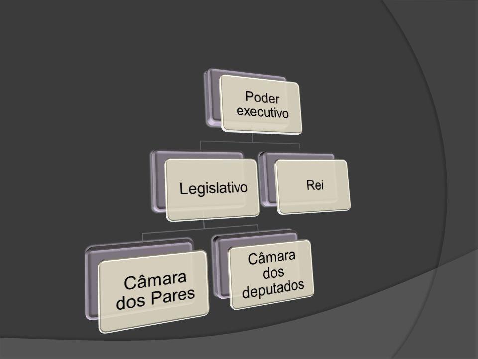 Poder executivo Legislativo Câmara dos Pares Câmara dos deputados Rei