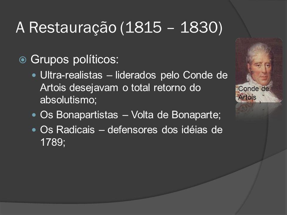 A Restauração (1815 – 1830) Grupos políticos: