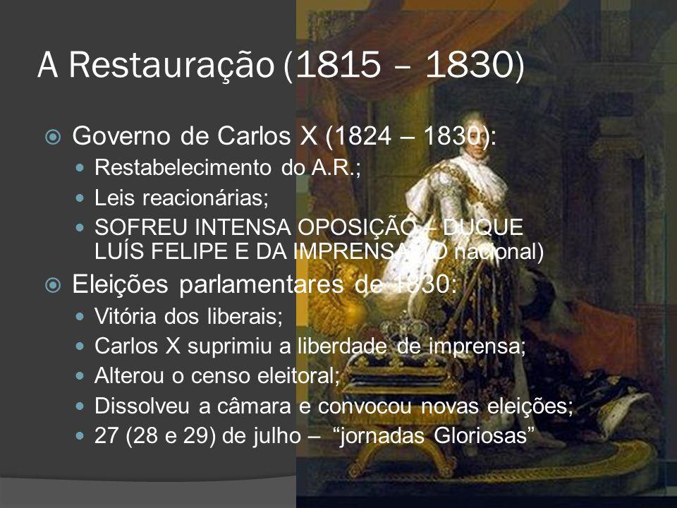A Restauração (1815 – 1830) Governo de Carlos X (1824 – 1830):