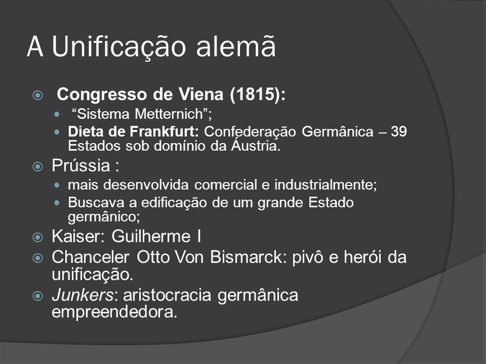 A Unificação alemã Congresso de Viena (1815): Prússia :