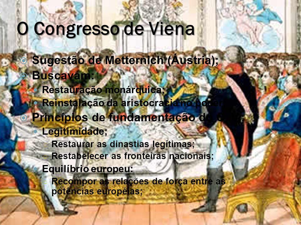 O Congresso de Viena Sugestão de Metternich (Áustria); Buscavam: