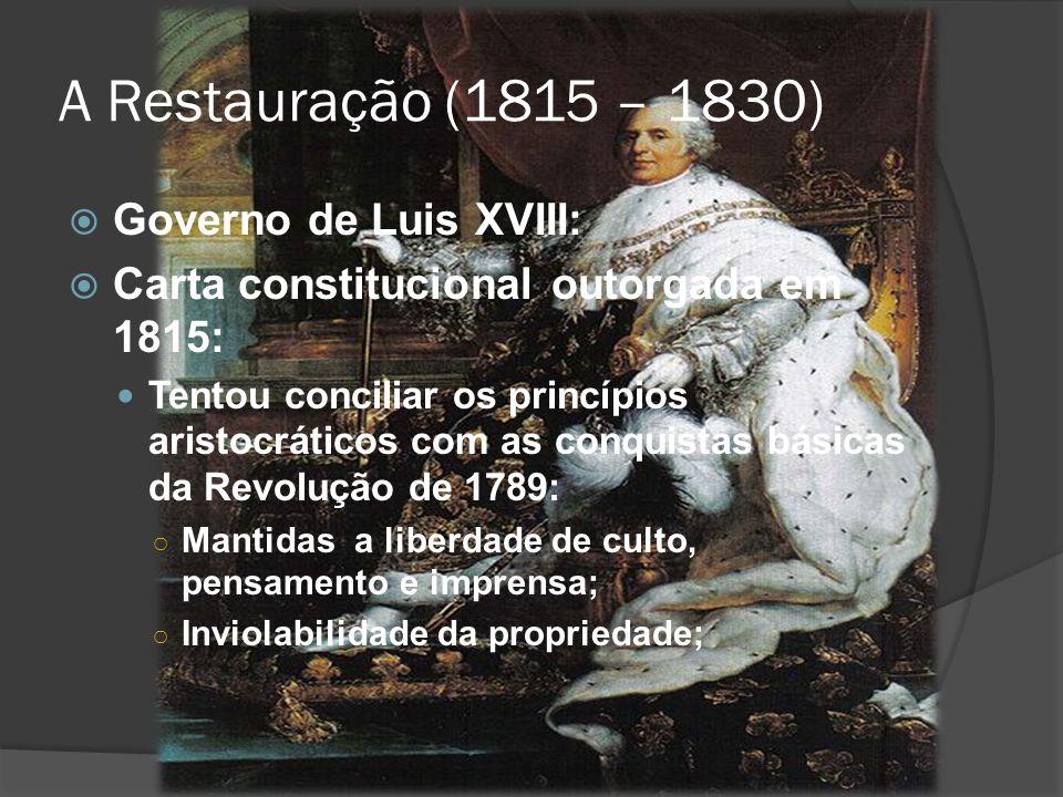 A Restauração (1815 – 1830) Governo de Luis XVIII:
