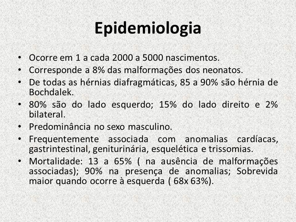 Epidemiologia Ocorre em 1 a cada 2000 a 5000 nascimentos.