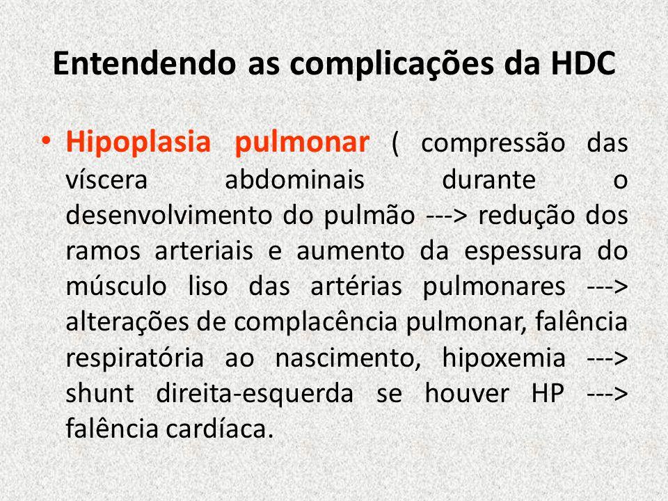 Entendendo as complicações da HDC