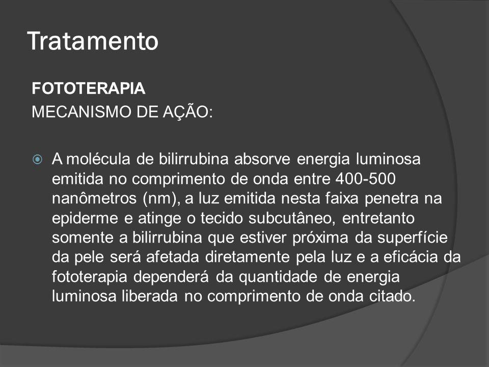 Tratamento FOTOTERAPIA MECANISMO DE AÇÃO: