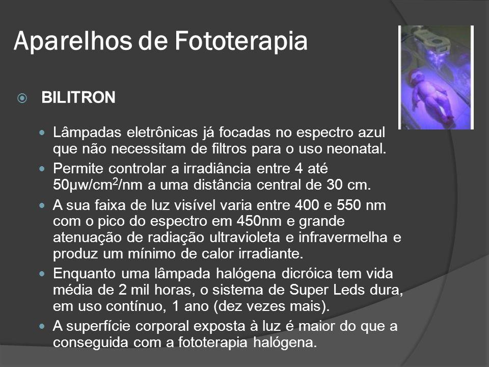 Aparelhos de Fototerapia