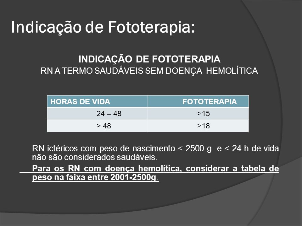 Indicação de Fototerapia: