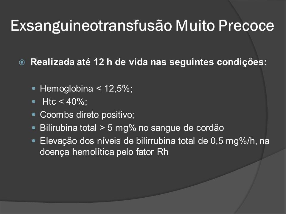 Exsanguineotransfusão Muito Precoce
