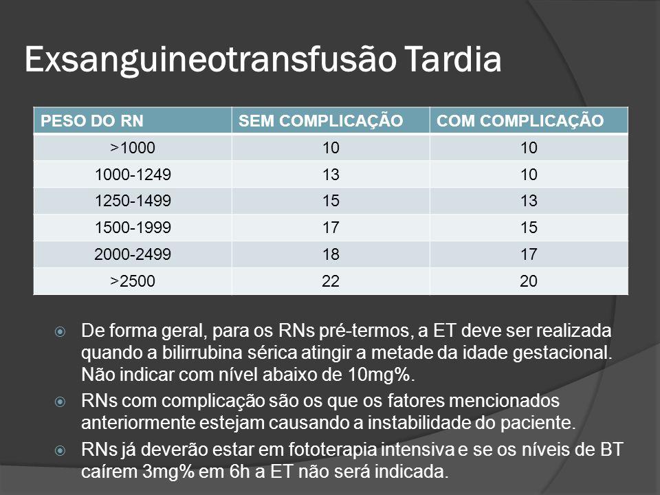 Exsanguineotransfusão Tardia