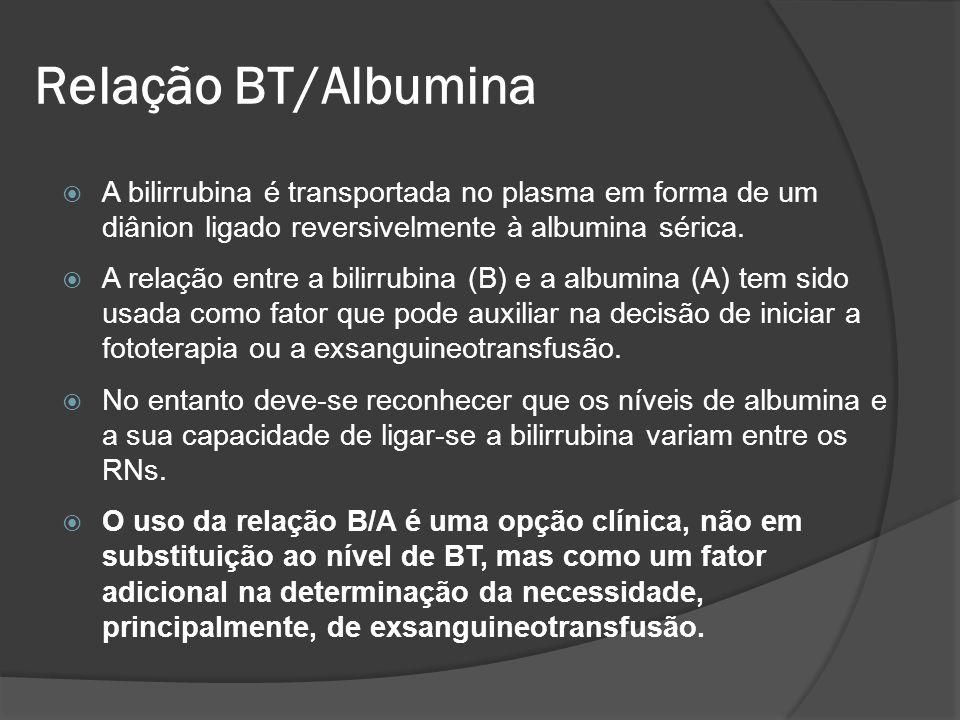 Relação BT/Albumina A bilirrubina é transportada no plasma em forma de um diânion ligado reversivelmente à albumina sérica.