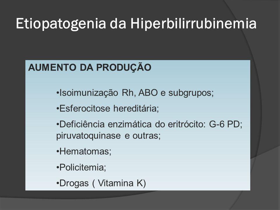 Etiopatogenia da Hiperbilirrubinemia