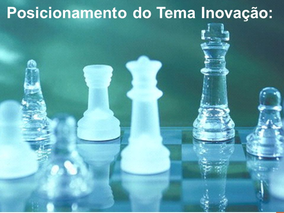 Posicionamento do Tema Inovação: