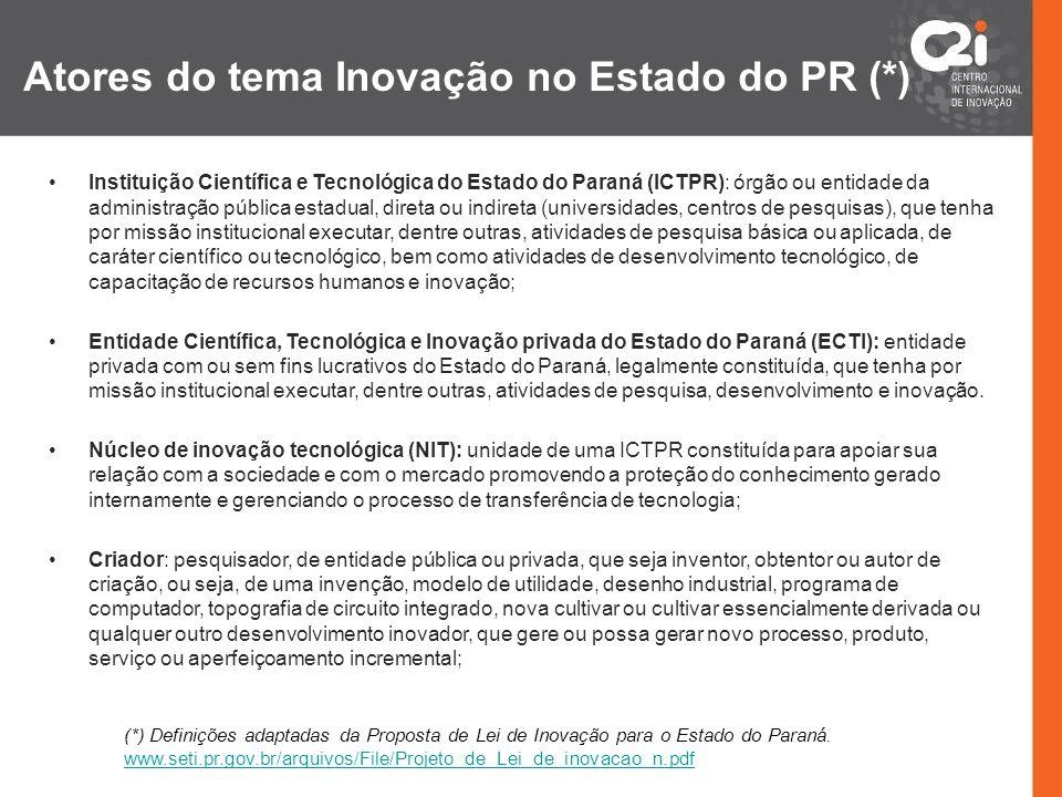 Atores do tema Inovação no Estado do PR (*)