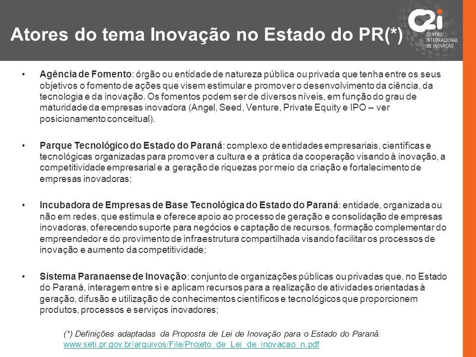 Atores do tema Inovação no Estado do PR(*)