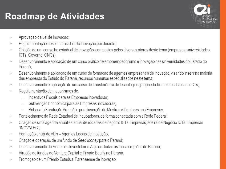 Roadmap de Atividades Aprovação da Lei de Inovação;