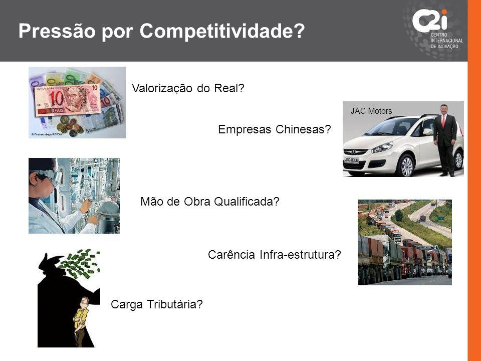 Pressão por Competitividade