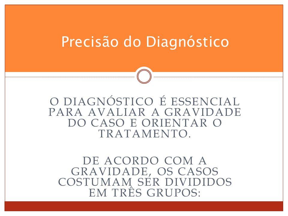 Precisão do Diagnóstico