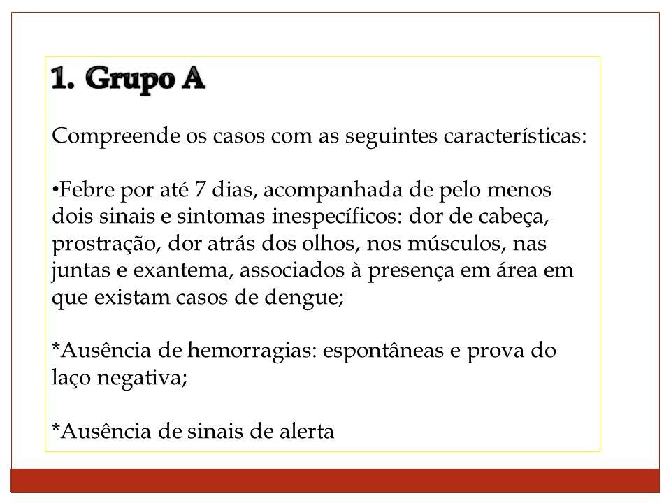 Grupo A Compreende os casos com as seguintes características: