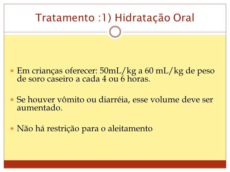 Tratamento :1) Hidratação Oral