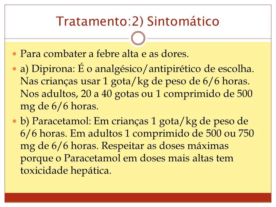 Tratamento:2) Sintomático