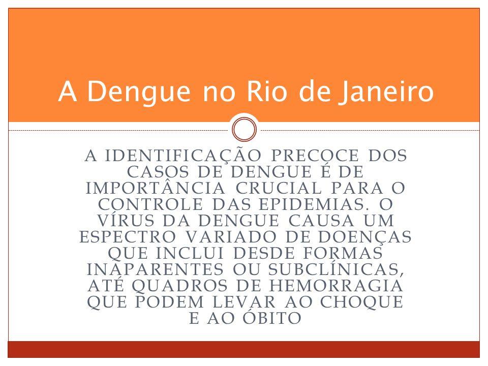 A Dengue no Rio de Janeiro
