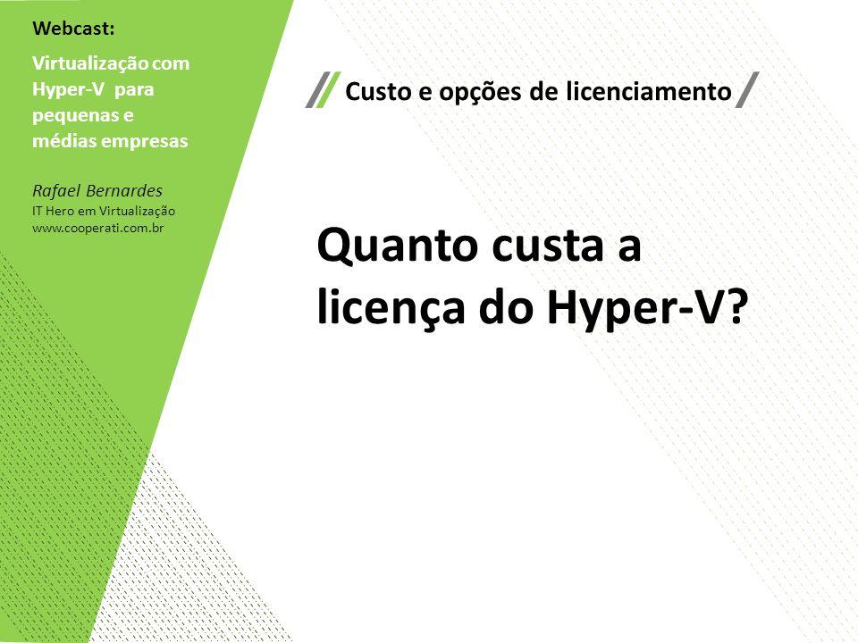 Quanto custa a licença do Hyper-V