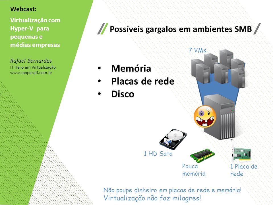 Memória Placas de rede Disco Possíveis gargalos em ambientes SMB