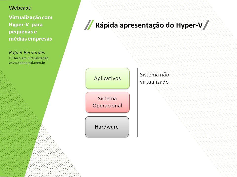 Rápida apresentação do Hyper-V