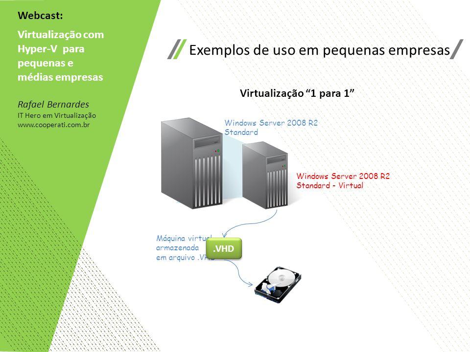 Exemplos de uso em pequenas empresas