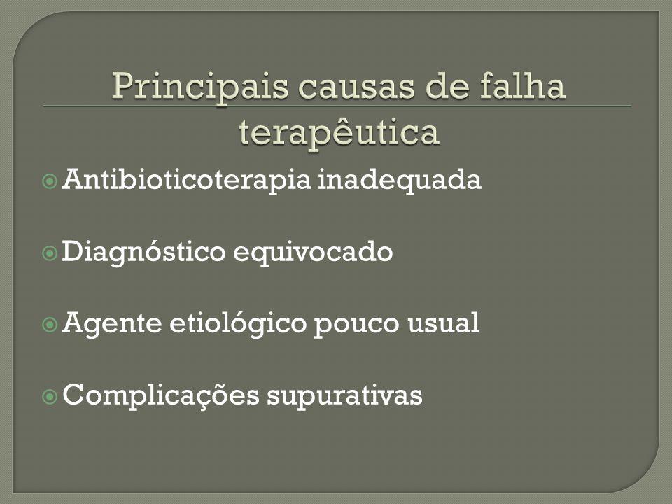 Principais causas de falha terapêutica
