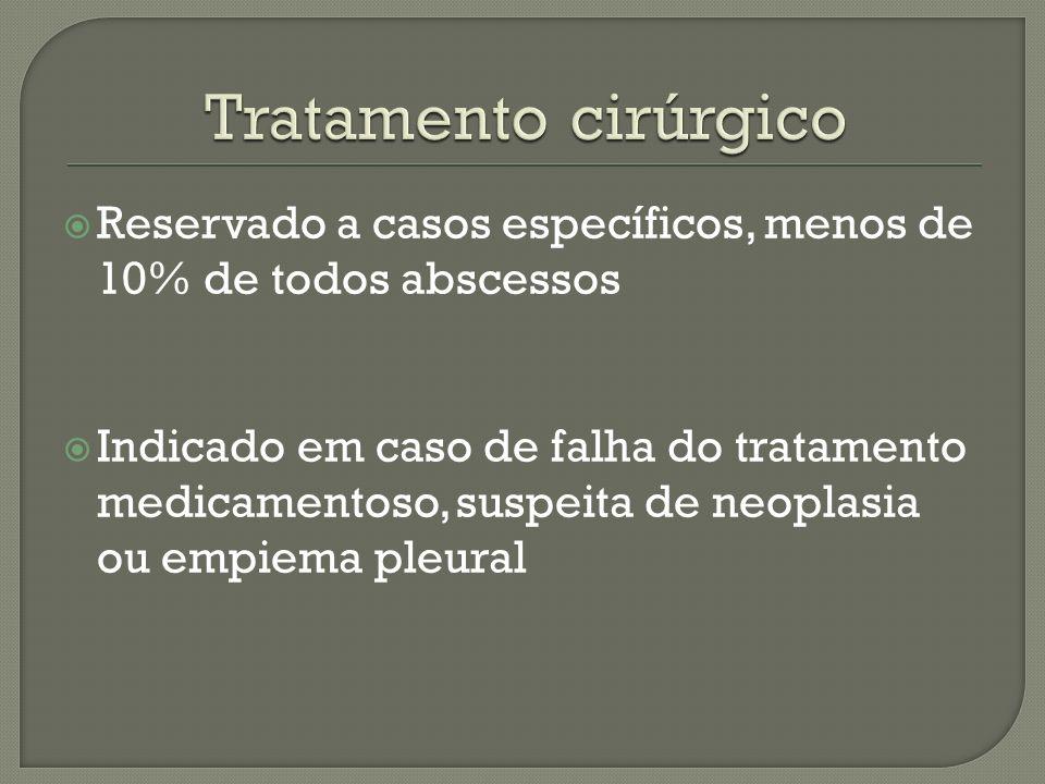 Tratamento cirúrgico Reservado a casos específicos, menos de 10% de todos abscessos.