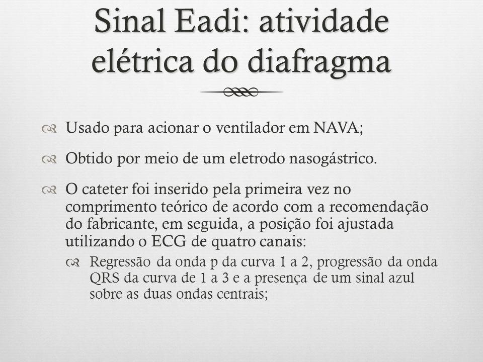 Sinal Eadi: atividade elétrica do diafragma